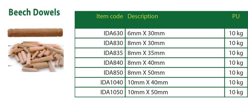 dowel-sizes